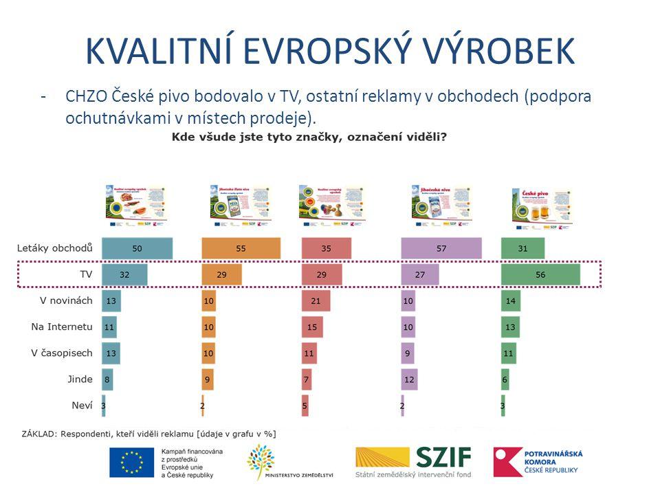 KVALITNÍ EVROPSKÝ VÝROBEK -CHZO České pivo bodovalo v TV, ostatní reklamy v obchodech (podpora ochutnávkami v místech prodeje).