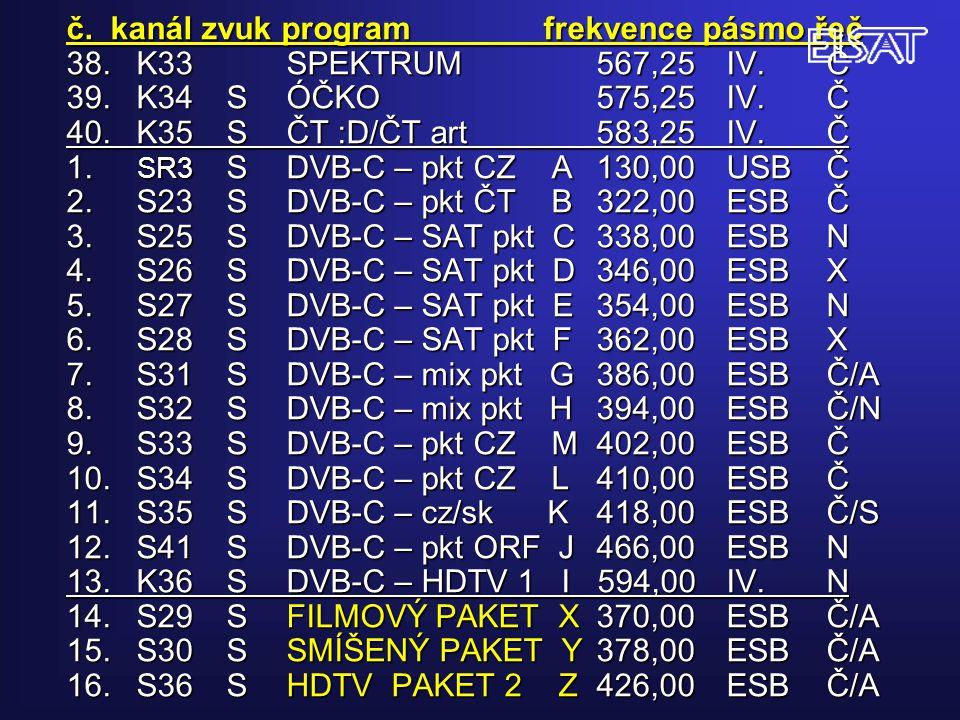 č. kanál zvuk program frekvence pásmo řeč 38.K33SPEKTRUM 567,25IV.Č 39.K34SÓČKO575,25IV.Č 40.K35SČT :D/ČT art583,25IV.Č 1. SR3 SDVB-C – pkt CZ A130,00