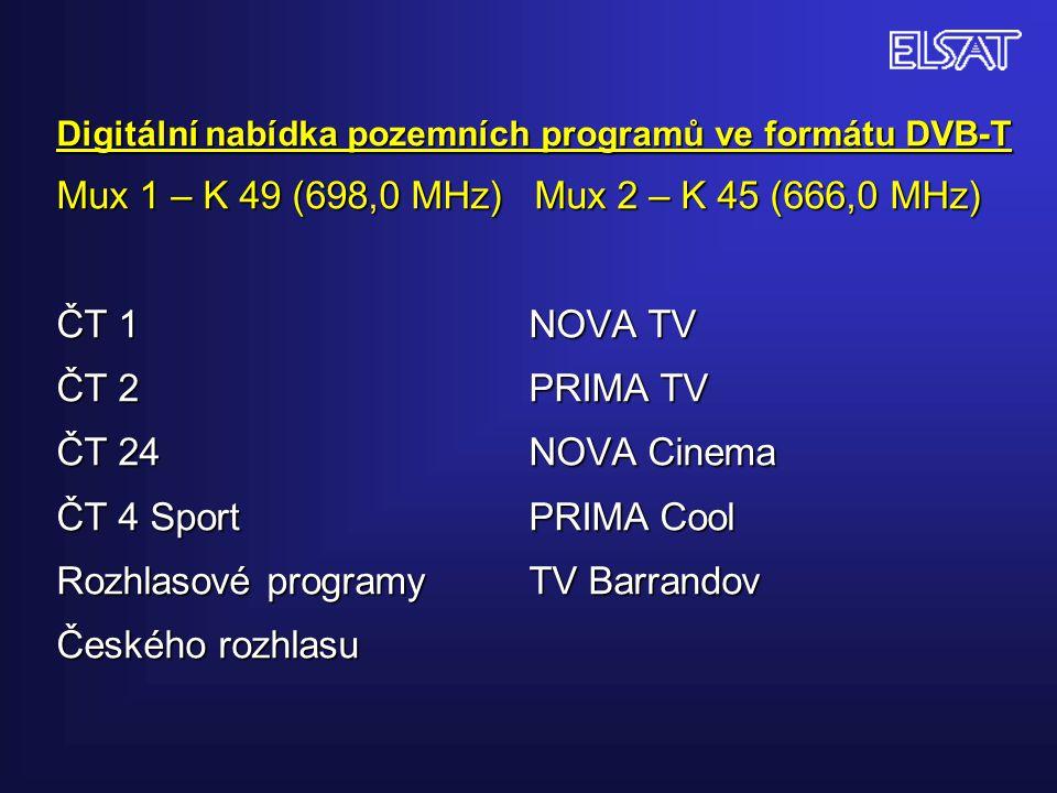 Digitální nabídka pozemních programů ve formátu DVB-T Mux 1 – K 49 (698,0 MHz) Mux 2 – K 45 (666,0 MHz) ČT 1 NOVA TV ČT 2 PRIMA TV ČT 24 NOVA Cinema Č