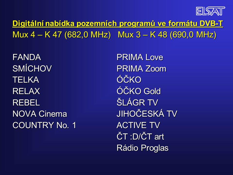 Digitální nabídka pozemních programů ve formátu DVB-T Mux 4 – K 47 (682,0 MHz) Mux 3 – K 48 (690,0 MHz) FANDA PRIMA Love SMÍCHOV PRIMA Zoom TELKA ÓČKO