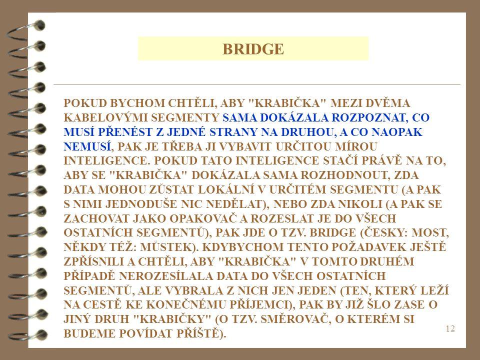 12 BRIDGE POKUD BYCHOM CHTĚLI, ABY
