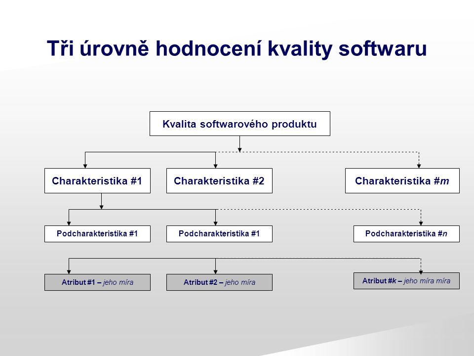 Tři úrovně hodnocení kvality softwaru Kvalita softwarového produktu Charakteristika #1Charakteristika #2Charakteristika #m Atribut #1 – jeho míraAtrib