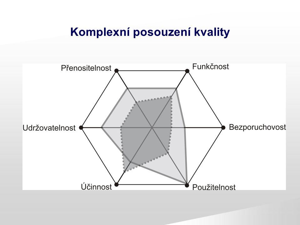 Komplexní posouzení kvality