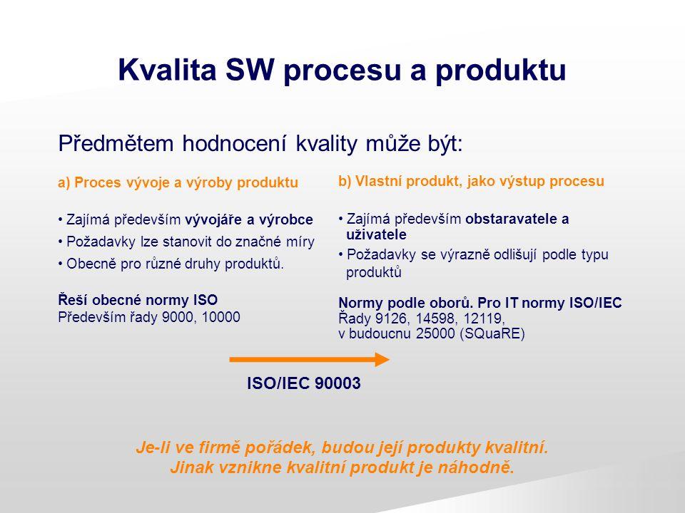 Kvalita SW procesu a produktu Předmětem hodnocení kvality může být: a) Proces vývoje a výroby produktu Zajímá především vývojáře a výrobce Požadavky l