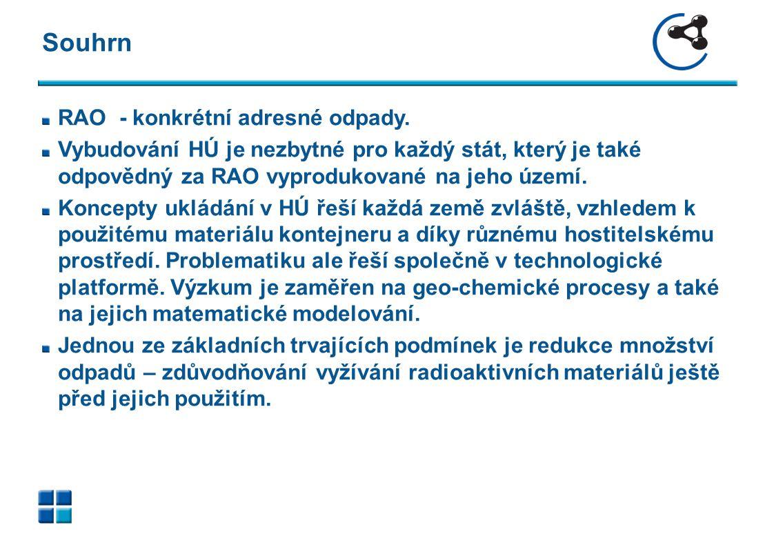 Souhrn RAO - konkrétní adresné odpady. Vybudování HÚ je nezbytné pro každý stát, který je také odpovědný za RAO vyprodukované na jeho území. Koncepty