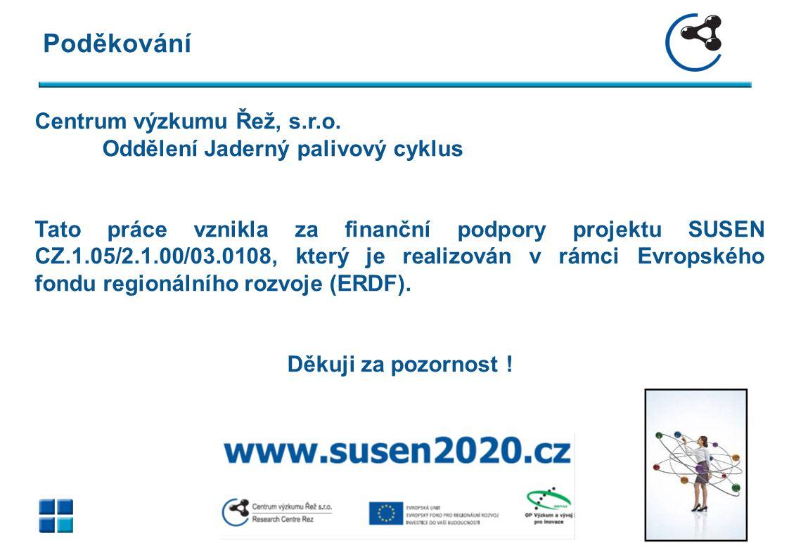 Poděkování Centrum výzkumu Řež, s.r.o. Oddělení Jaderný palivový cyklus Tato práce vznikla za finanční podpory projektu SUSEN CZ.1.05/2.1.00/03.0108,