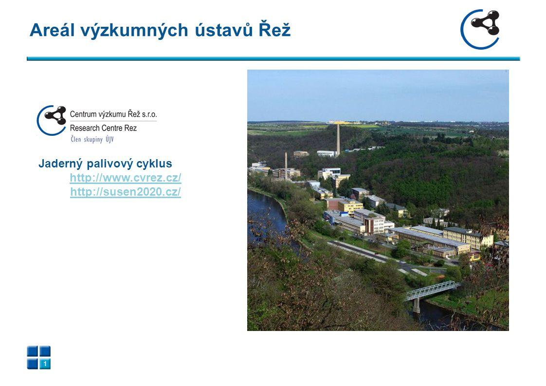 Areál výzkumných ústavů Řež 1 Jaderný palivový cyklus http://www.cvrez.cz/ http://susen2020.cz/