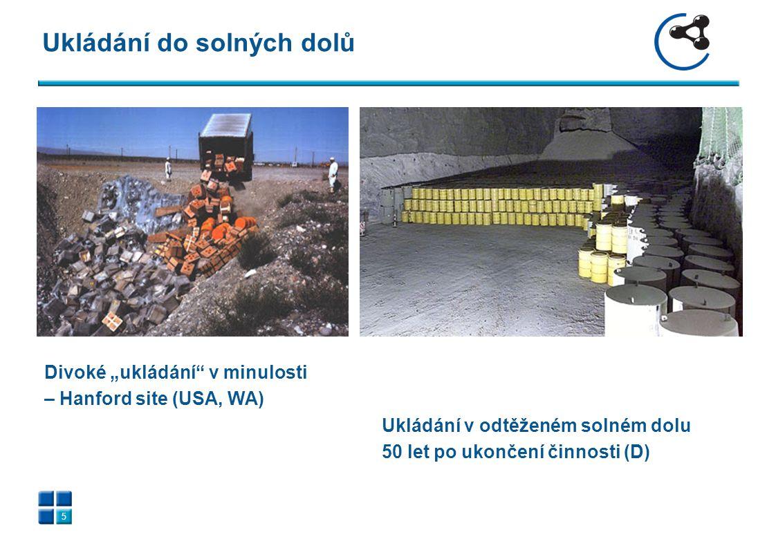 """Ukládání do solných dolů 5 Divoké """"ukládání"""" v minulosti – Hanford site (USA, WA) Ukládání v odtěženém solném dolu 50 let po ukončení činnosti (D)"""