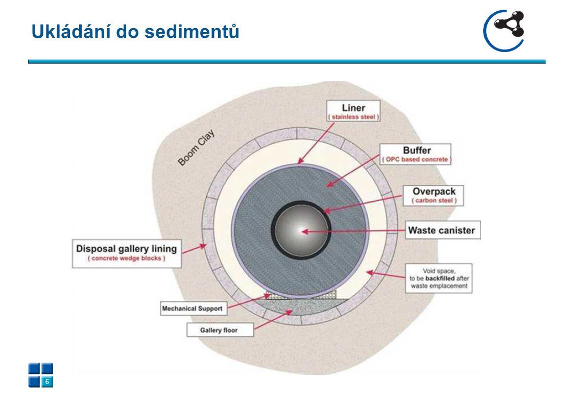 Ukládání do granitu Švédský koncept (SKB) - předpokládá uložení souboru palivových tyčí do měděného kontejneru, který se umístí do vertikálního odvrtu v galerii