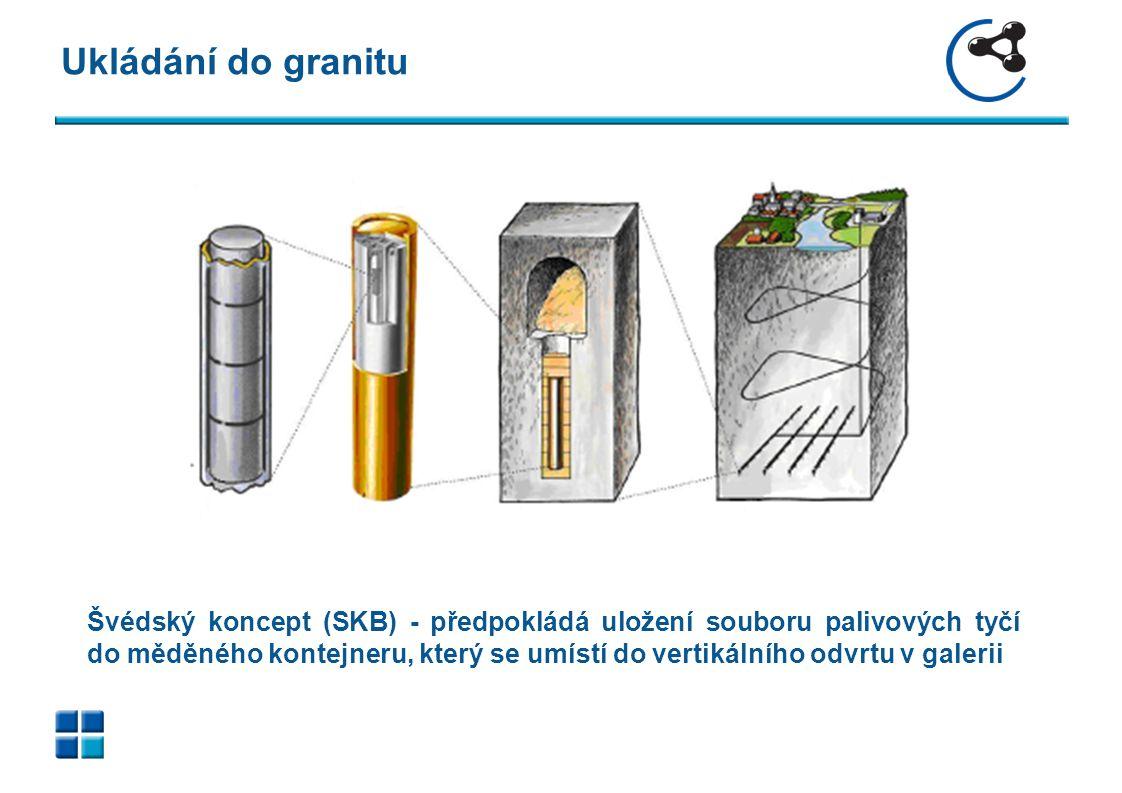 Ukládání do granitu Švédský koncept (SKB) - předpokládá uložení souboru palivových tyčí do měděného kontejneru, který se umístí do vertikálního odvrtu