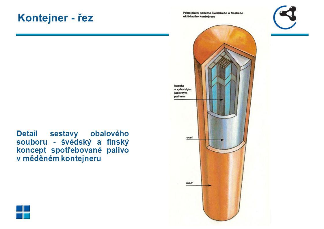 Kontejner - řez Detail sestavy obalového souboru - švédský a finský koncept spotřebované palivo v měděném kontejneru