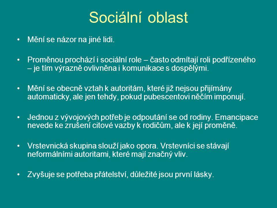Sociální oblast Mění se názor na jiné lidi.