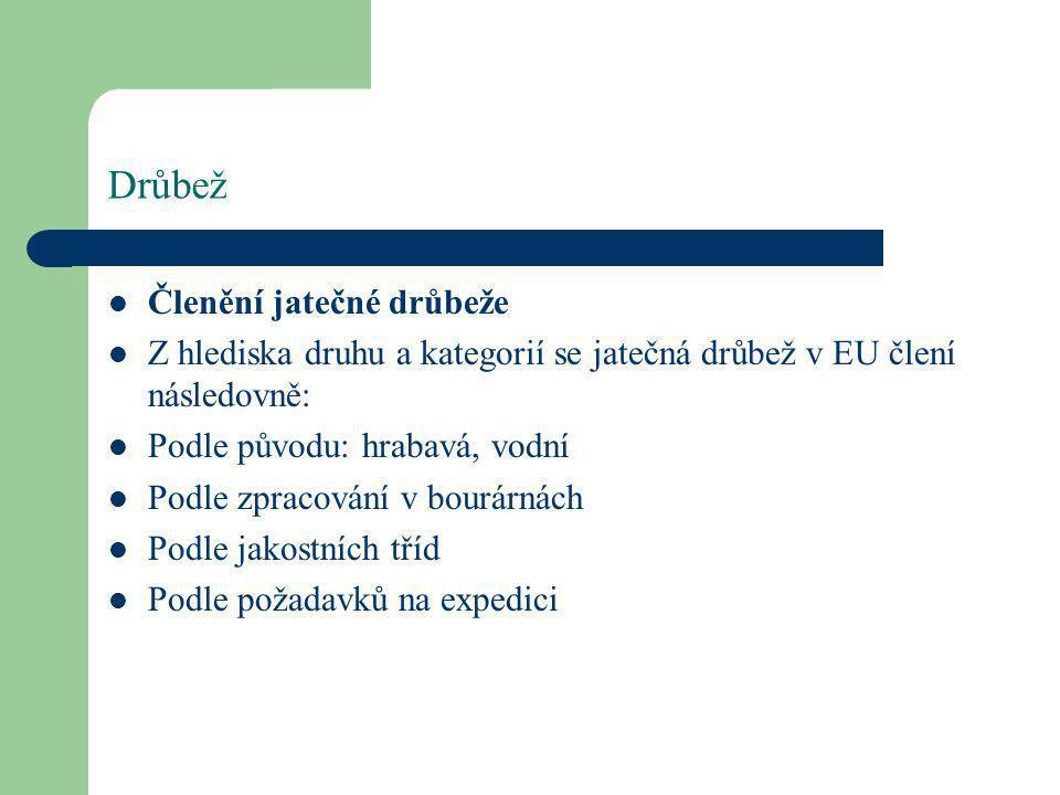 Drůbež Členění jatečné drůbeže Z hlediska druhu a kategorií se jatečná drůbež v EU člení následovně: Podle původu: hrabavá, vodní Podle zpracování v b