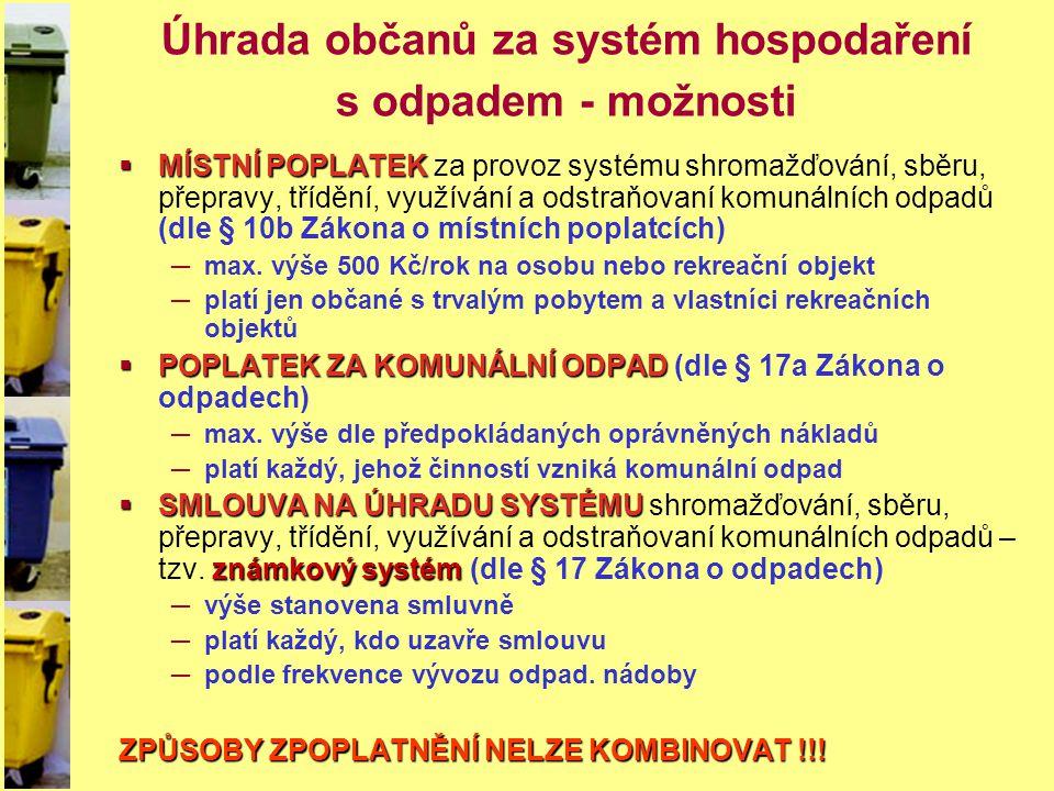 Úhrada občanů za systém hospodaření s odpadem - možnosti  MÍSTNÍ POPLATEK  MÍSTNÍ POPLATEK za provoz systému shromažďování, sběru, přepravy, třídění