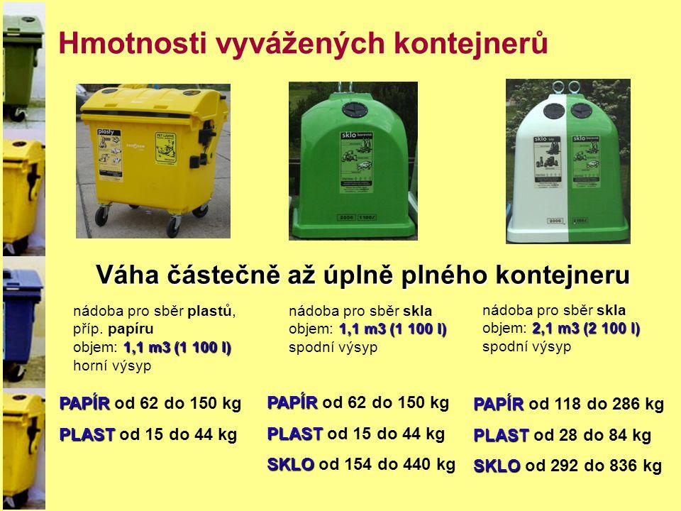 Hmotnosti vyvážených kontejnerů 1,1 m3 (1 100 l) nádoba pro sběr plastů, příp. papíru objem: 1,1 m3 (1 100 l) horní výsyp PAPÍR PAPÍR od 62 do 150 kg