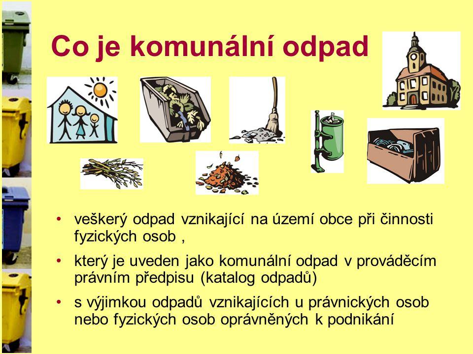 Co je komunální odpad veškerý odpad vznikající na území obce při činnosti fyzických osob, který je uveden jako komunální odpad v prováděcím právním př