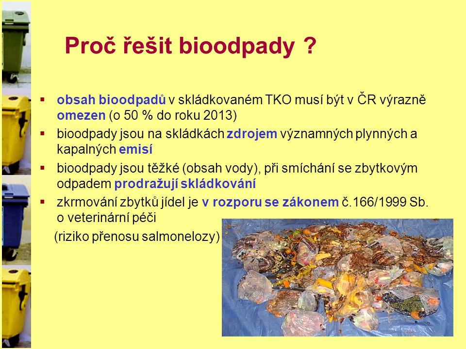 Proč řešit bioodpady ?  obsah bioodpadů v skládkovaném TKO musí být v ČR výrazně omezen (o 50 % do roku 2013)  bioodpady jsou na skládkách zdrojem v