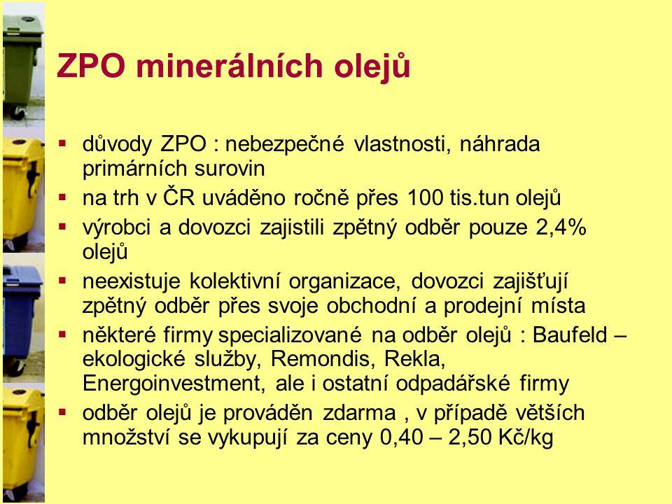 ZPO minerálních olejů  důvody ZPO : nebezpečné vlastnosti, náhrada primárních surovin  na trh v ČR uváděno ročně přes 100 tis.tun olejů  výrobci a