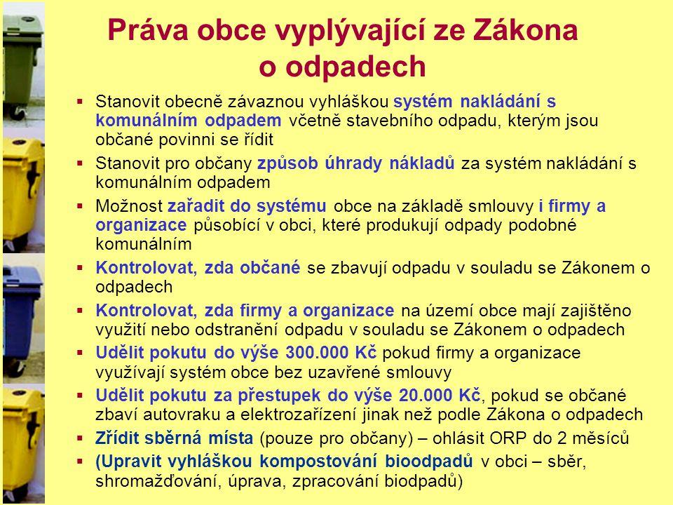 Nezákonné odkládání odpadů - podnikatelé  Sankce dle § 58 zákona č.