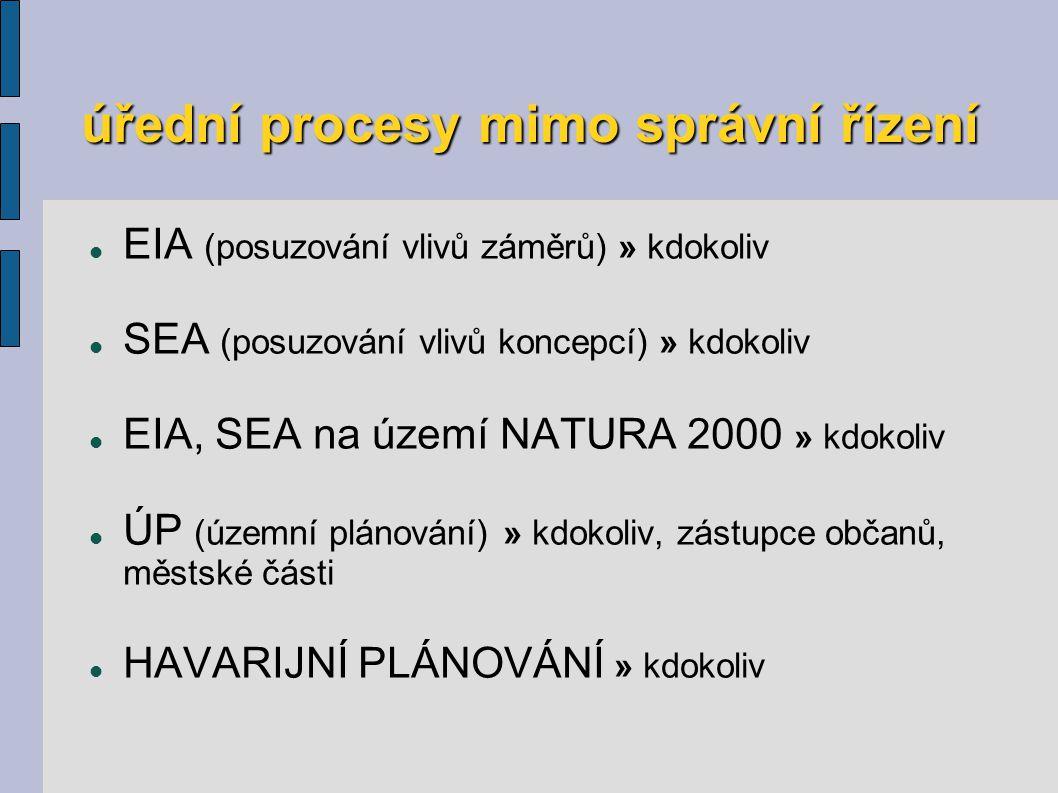 úřední procesy mimo správní řízení EIA (posuzování vlivů záměrů) » kdokoliv SEA (posuzování vlivů koncepcí) » kdokoliv EIA, SEA na území NATURA 2000 » kdokoliv ÚP (územní plánování) » kdokoliv, zástupce občanů, městské části HAVARIJNÍ PLÁNOVÁNÍ » kdokoliv