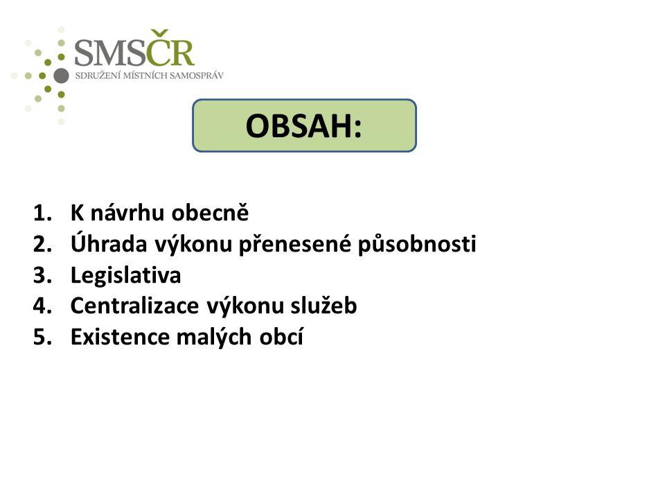 1.K návrhu obecně 2.Úhrada výkonu přenesené působnosti 3.Legislativa 4.Centralizace výkonu služeb 5.Existence malých obcí OBSAH:
