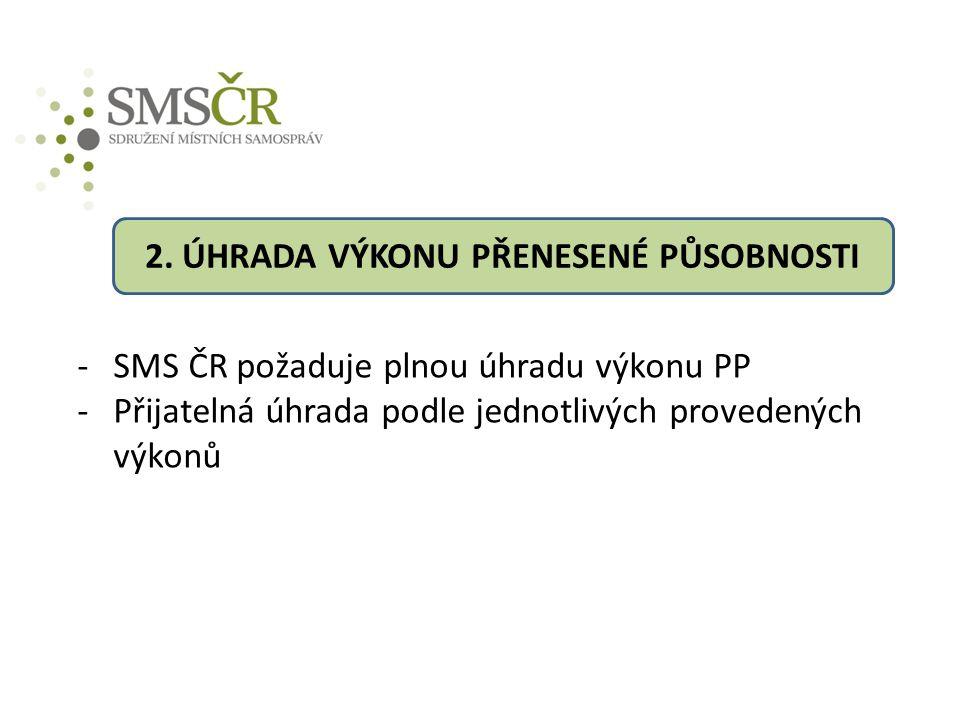 2. ÚHRADA VÝKONU PŘENESENÉ PŮSOBNOSTI -SMS ČR požaduje plnou úhradu výkonu PP -Přijatelná úhrada podle jednotlivých provedených výkonů