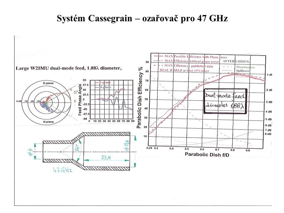 Seminář mikrovlnné techniky 2007 Systém Cassegrain – ozařovač pro 47 GHz