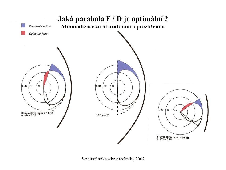 Seminář mikrovlnné techniky 2007 Jaká parabola F / D je optimální ? Minimalizace ztrát ozářením a přezářením