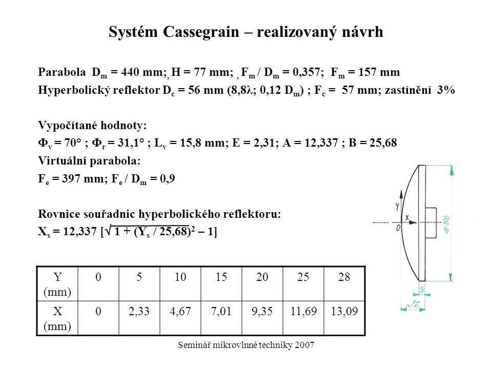 Seminář mikrovlnné techniky 2007 Parabola D m = 440 mm;, H = 77 mm;, F m / D m = 0,357; F m = 157 mm Hyperbolický reflektor D c = 56 mm (8,8λ; 0,12 D