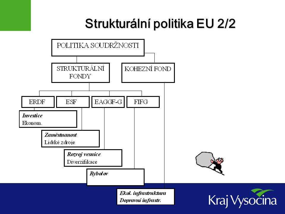 Strukturální politika EU 2/2