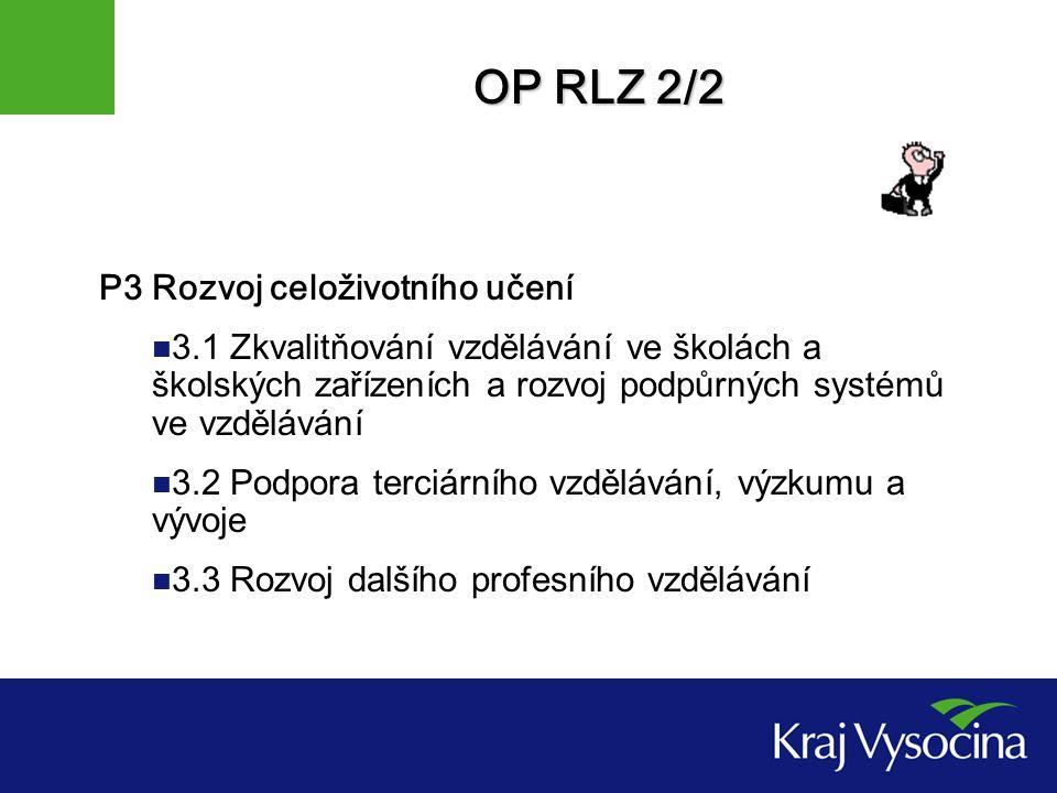 OP RLZ 2/2 P3 Rozvoj celoživotního učení 3.1 Zkvalitňov á n í vzděl á v á n í ve š kol á ch a š kolských zař í zen í ch a rozvoj podpůrných syst é mů ve vzděl á v á n í 3.2 Podpora terci á rn í ho vzděl á v á n í, výzkumu a vývoje 3.3 Rozvoj dal ší ho profesn í ho vzděl á v á ní