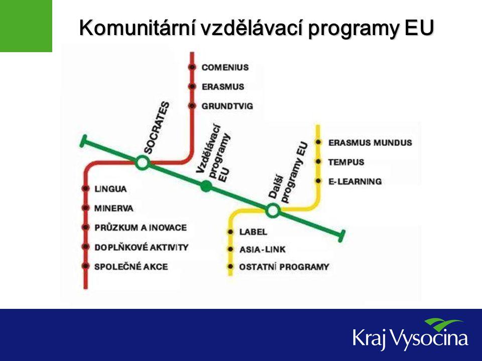 Komunitární vzdělávací programy EU
