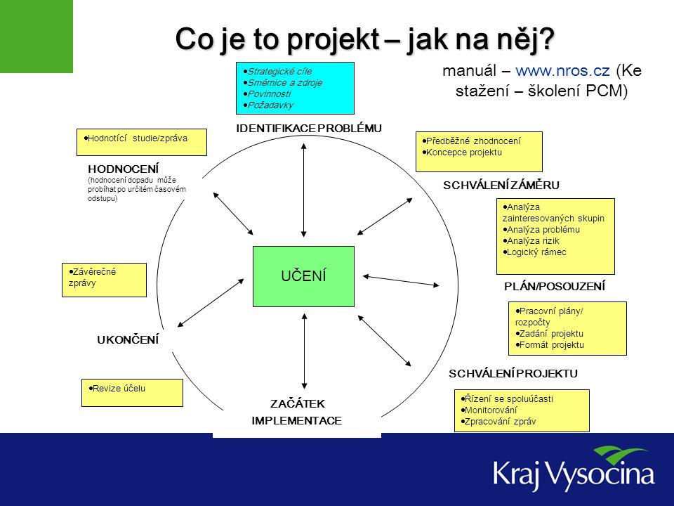 Co je to projekt – jak na něj.