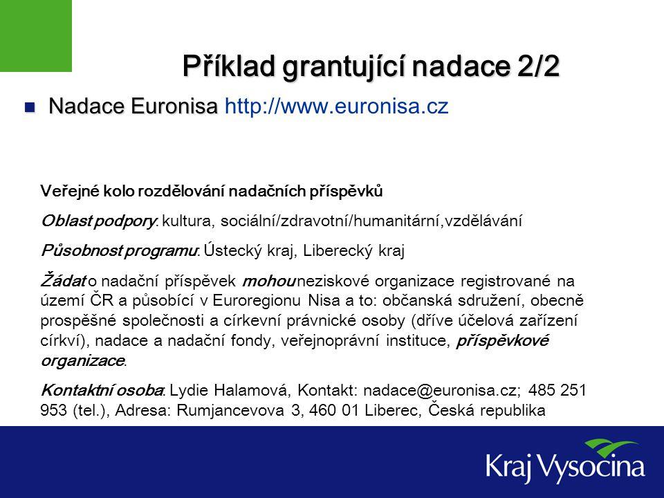 Grantové systémy měst Grantové systémy měst www.trebic.cz (vpravo pod kontaktem)