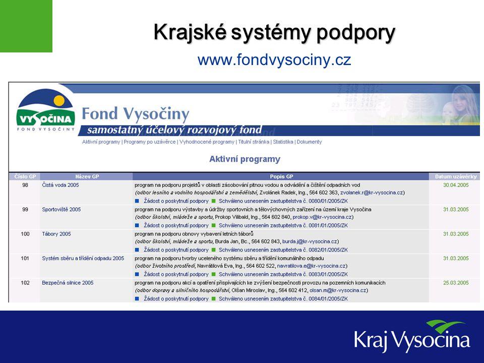 Krajské systémy podpory Krajské systémy podpory www.fondvysociny.cz
