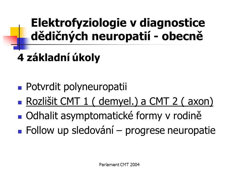 Parlament CMT 2004 Elektrofyziologie v diagnostice dědičných neuropatií - obecně 4 základní úkoly Potvrdit polyneuropatii Rozlišit CMT 1 ( demyel.) a