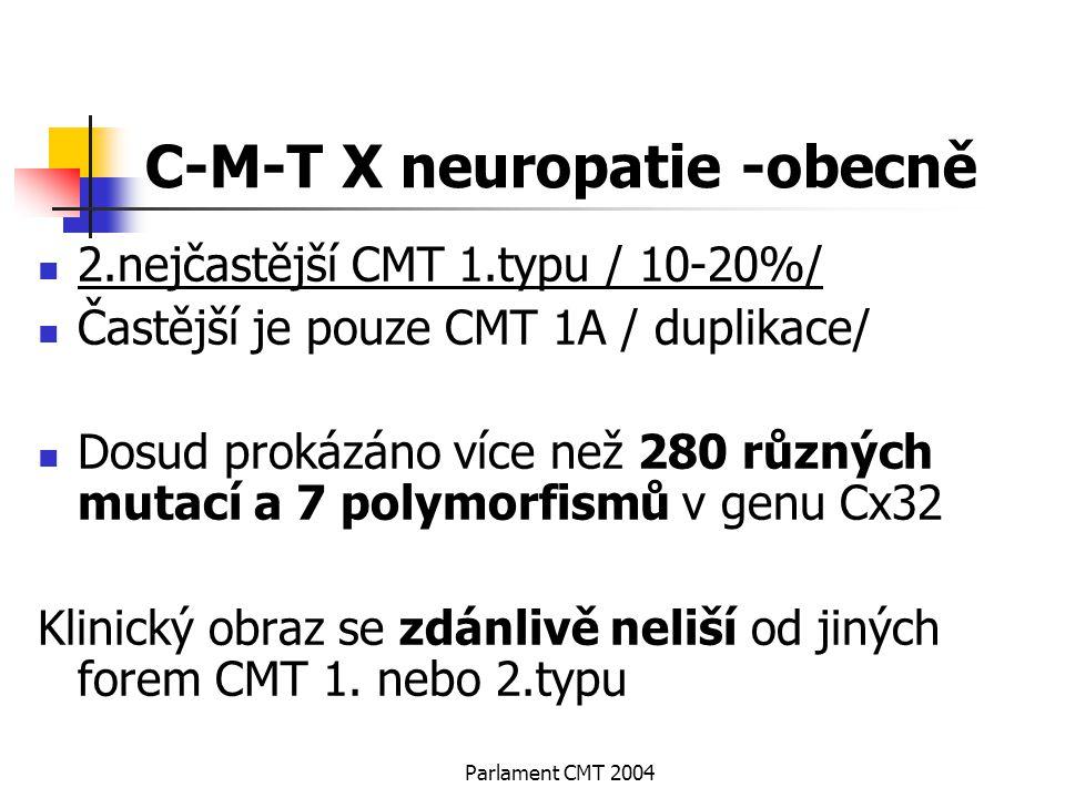 Parlament CMT 2004 C-M-T X neuropatie -obecně 2.nejčastější CMT 1.typu / 10-20%/ Častější je pouze CMT 1A / duplikace/ Dosud prokázáno více než 280 rů