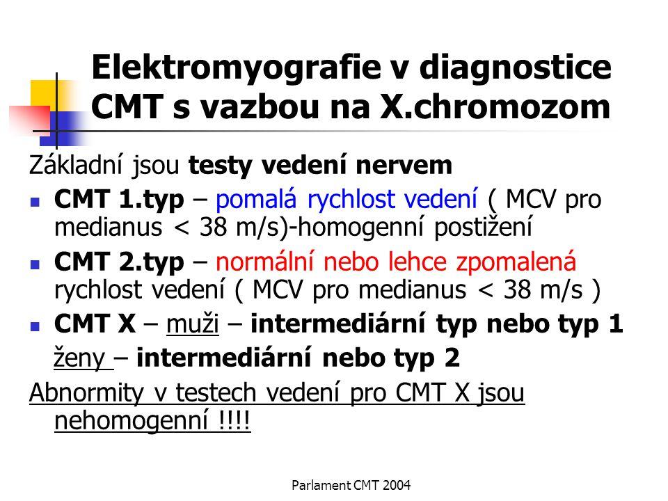Parlament CMT 2004 Elektromyografie v diagnostice CMT s vazbou na X.chromozom Základní jsou testy vedení nervem CMT 1.typ – pomalá rychlost vedení ( M