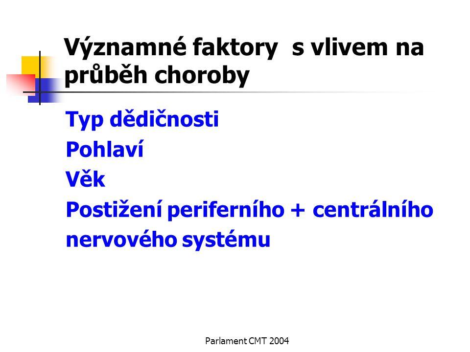 Parlament CMT 2004 Významné faktory s vlivem na průběh choroby Typ dědičnosti Pohlaví Věk Postižení periferního + centrálního nervového systému