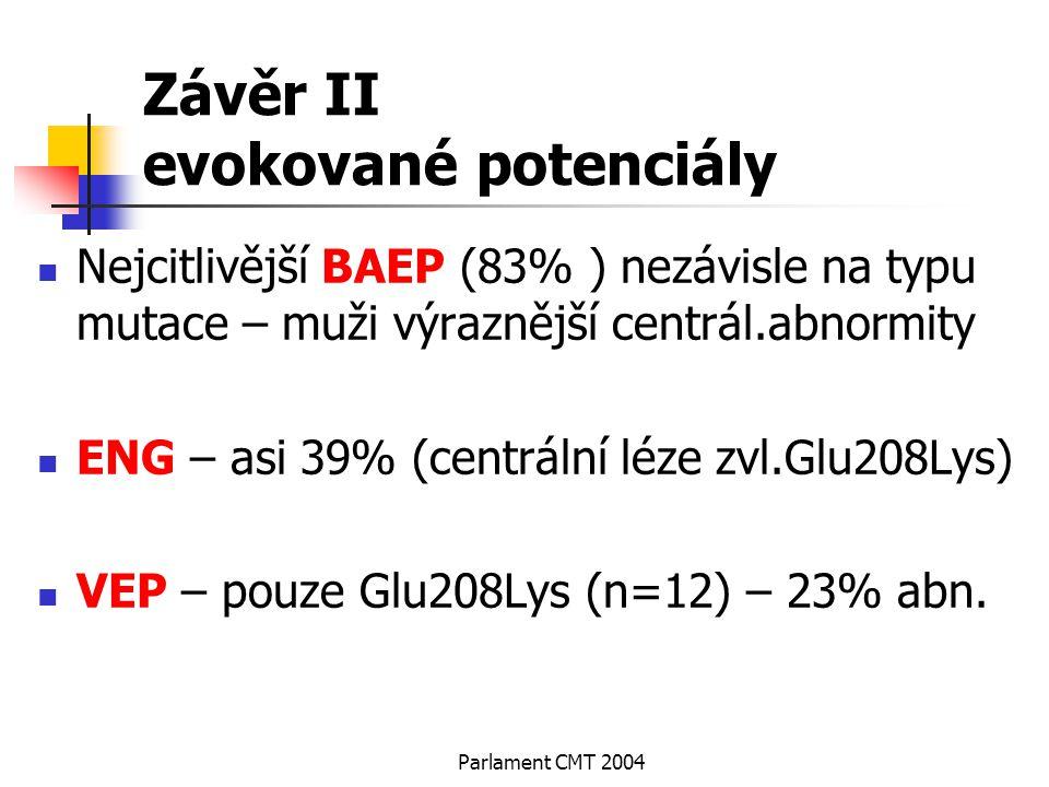 Parlament CMT 2004 Závěr II evokované potenciály Nejcitlivější BAEP (83% ) nezávisle na typu mutace – muži výraznější centrál.abnormity ENG – asi 39%