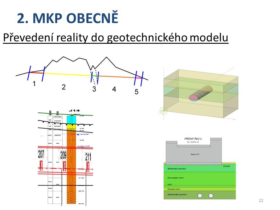 2. MKP OBECNĚ Převedení reality do geotechnického modelu 22