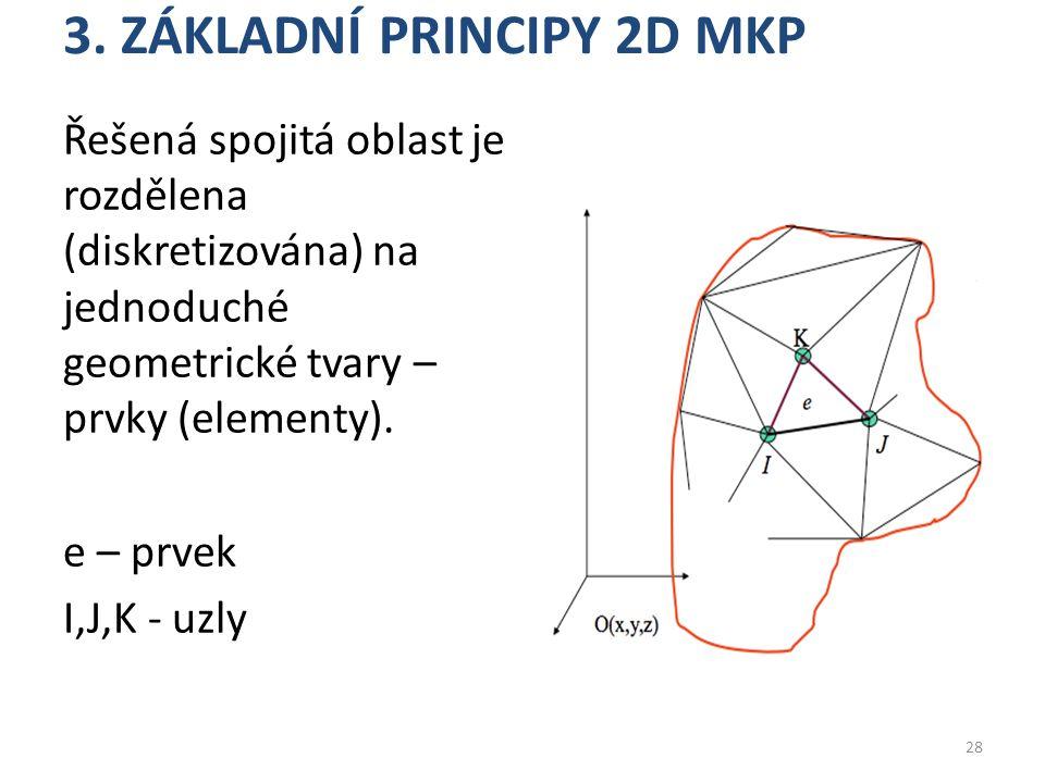 3. ZÁKLADNÍ PRINCIPY 2D MKP Řešená spojitá oblast je rozdělena (diskretizována) na jednoduché geometrické tvary – prvky (elementy). e – prvek I,J,K -