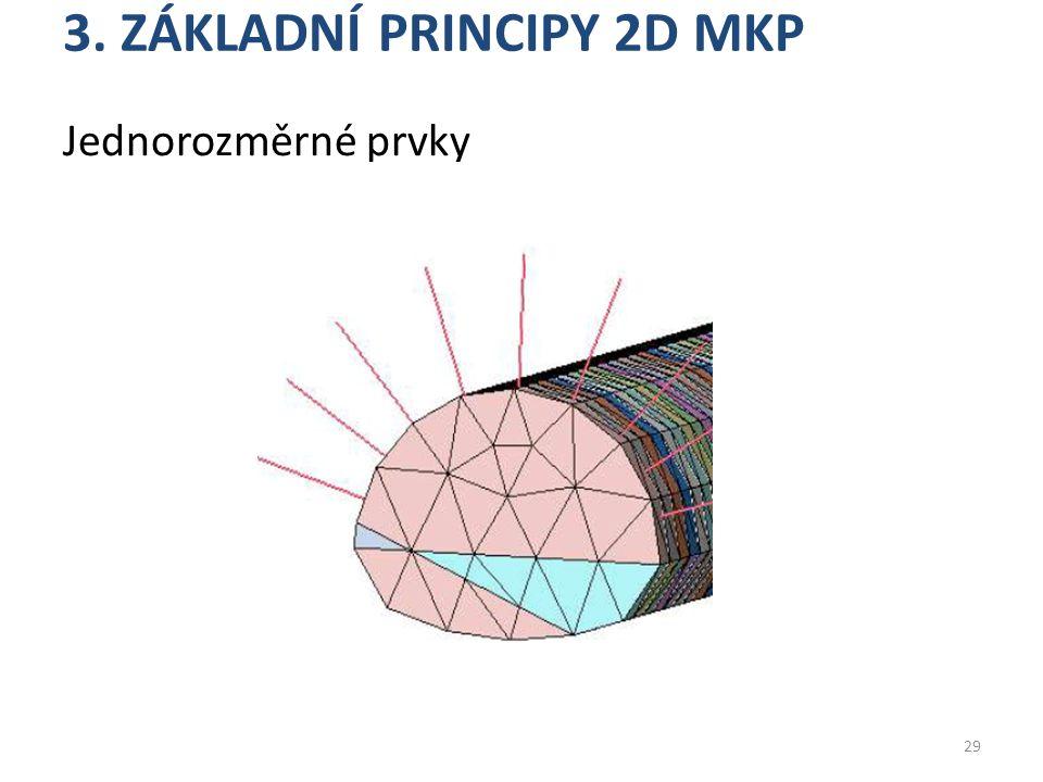 3. ZÁKLADNÍ PRINCIPY 2D MKP Jednorozměrné prvky 29