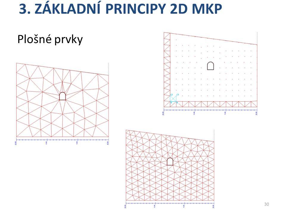 3. ZÁKLADNÍ PRINCIPY 2D MKP Plošné prvky 30