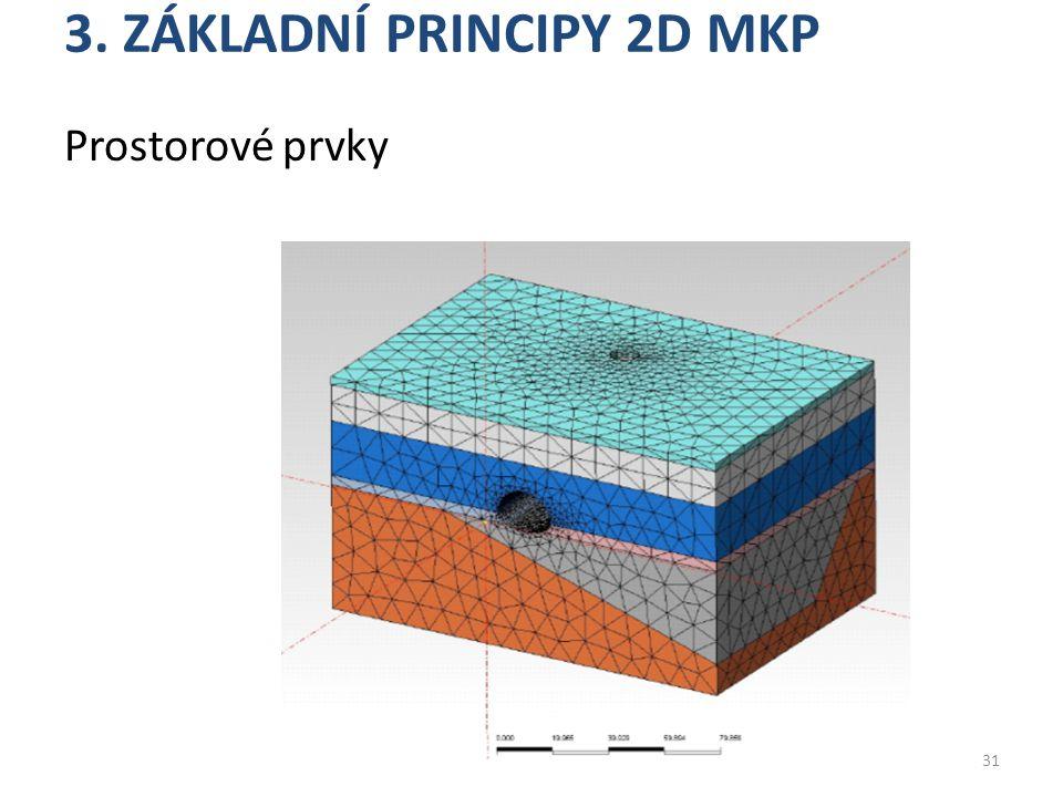 3. ZÁKLADNÍ PRINCIPY 2D MKP Prostorové prvky 31
