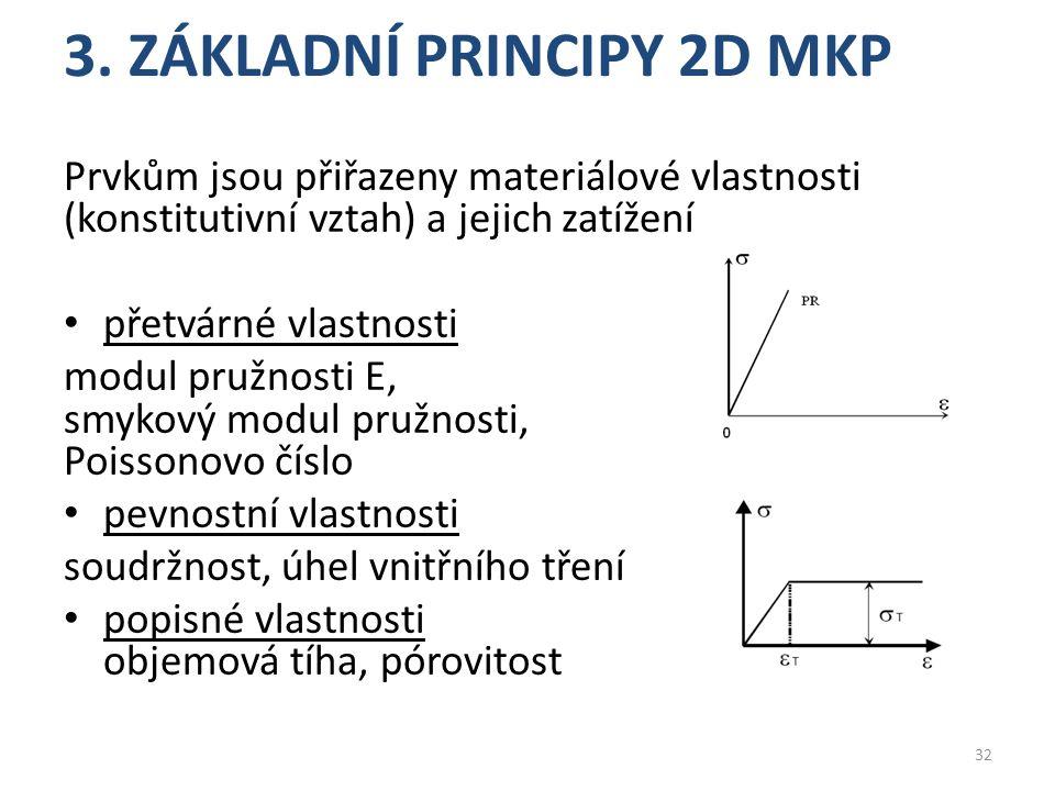 3. ZÁKLADNÍ PRINCIPY 2D MKP Prvkům jsou přiřazeny materiálové vlastnosti (konstitutivní vztah) a jejich zatížení přetvárné vlastnosti modul pružnosti