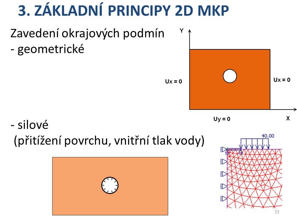3. ZÁKLADNÍ PRINCIPY 2D MKP Zavedení okrajových podmínek - geometrické - silové (přitížení povrchu, vnitřní tlak vody) 33
