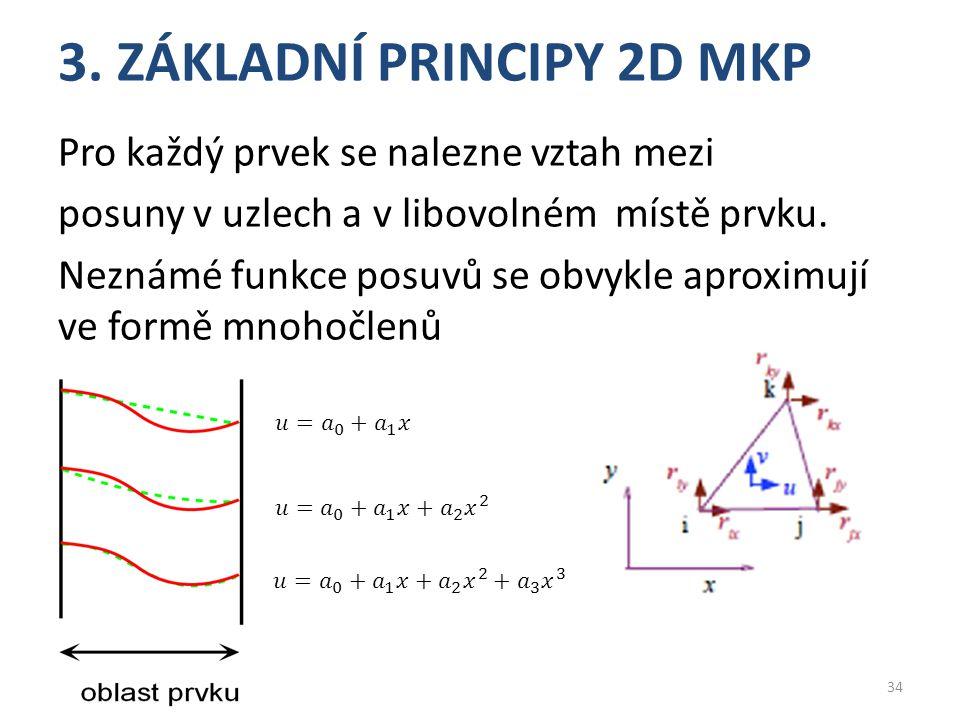 3. ZÁKLADNÍ PRINCIPY 2D MKP Pro každý prvek se nalezne vztah mezi posuny v uzlech a v libovolném místě prvku. Neznámé funkce posuvů se obvykle aproxim