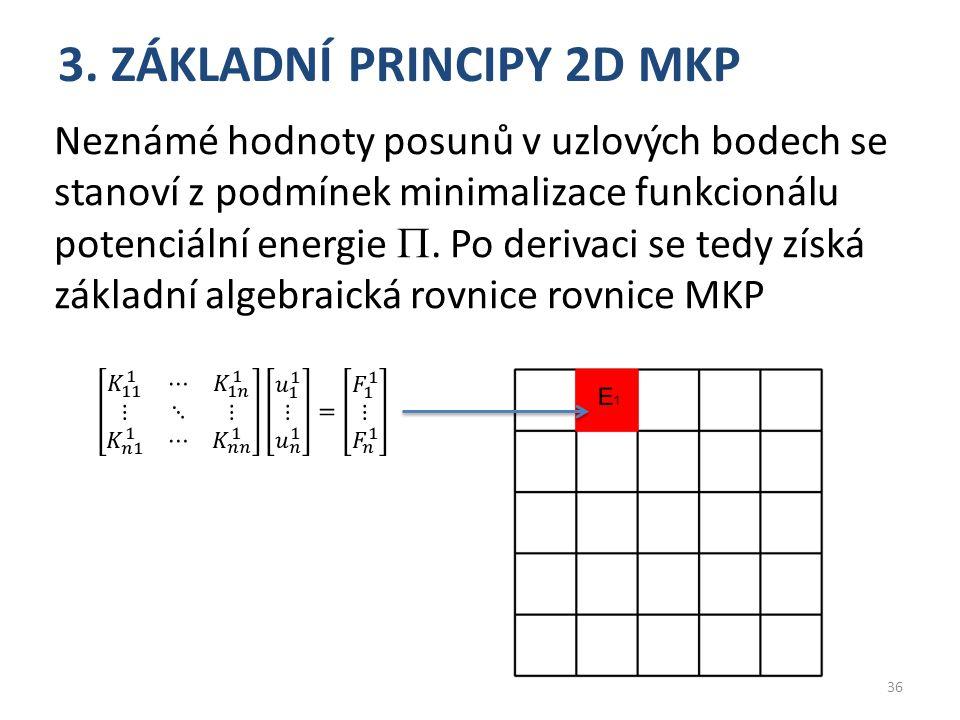3. ZÁKLADNÍ PRINCIPY 2D MKP Neznámé hodnoty posunů v uzlových bodech se stanoví z podmínek minimalizace funkcionálu potenciální energie . Po derivaci