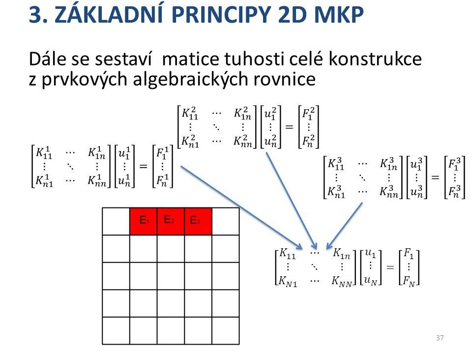 3. ZÁKLADNÍ PRINCIPY 2D MKP Dále se sestaví matice tuhosti celé konstrukce z prvkových algebraických rovnice 37